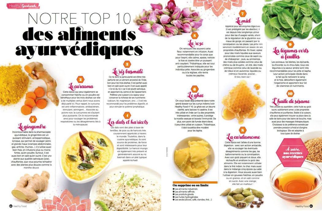 L ayurveda dans votre assiette bollywood kitchen - Recette cuisine ayurvedique ...